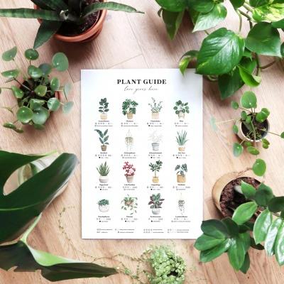 Plant Guide Print